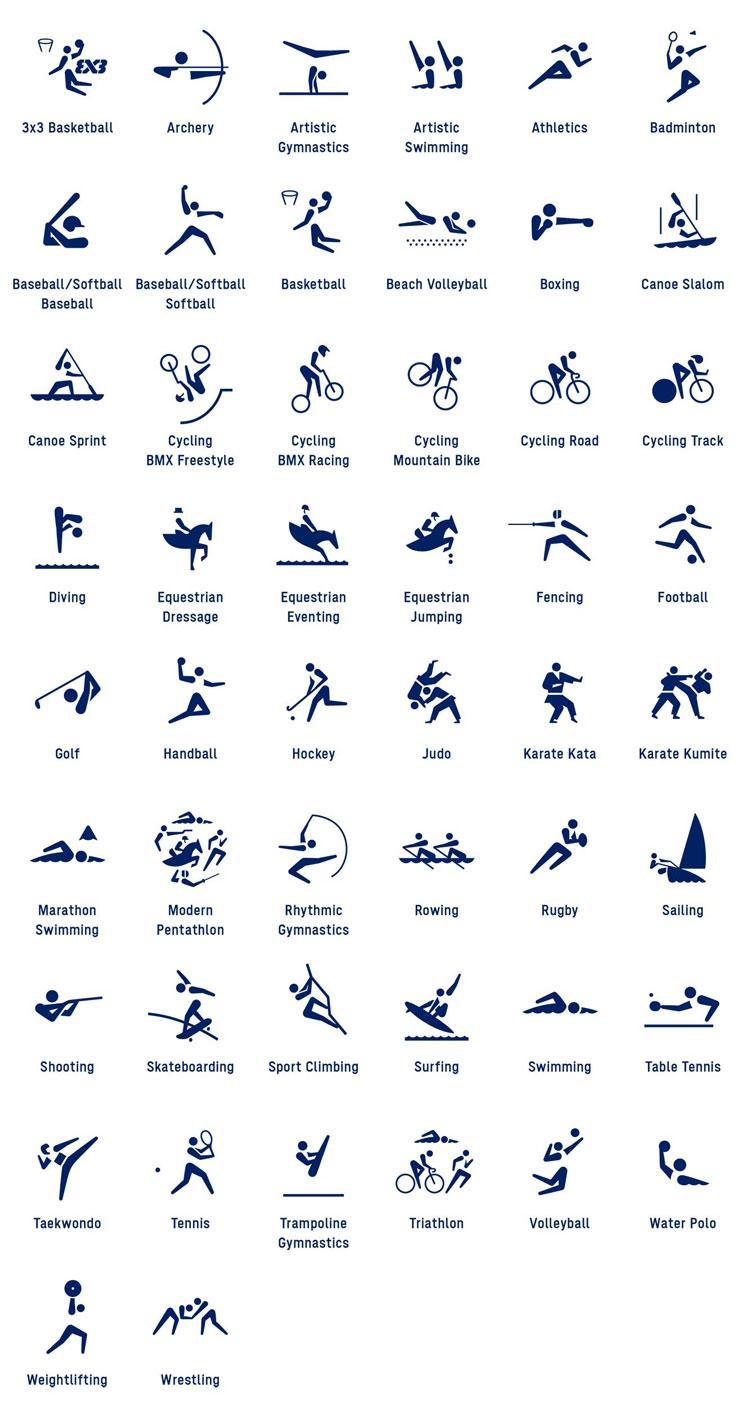 simboli olimpici pittogrammi