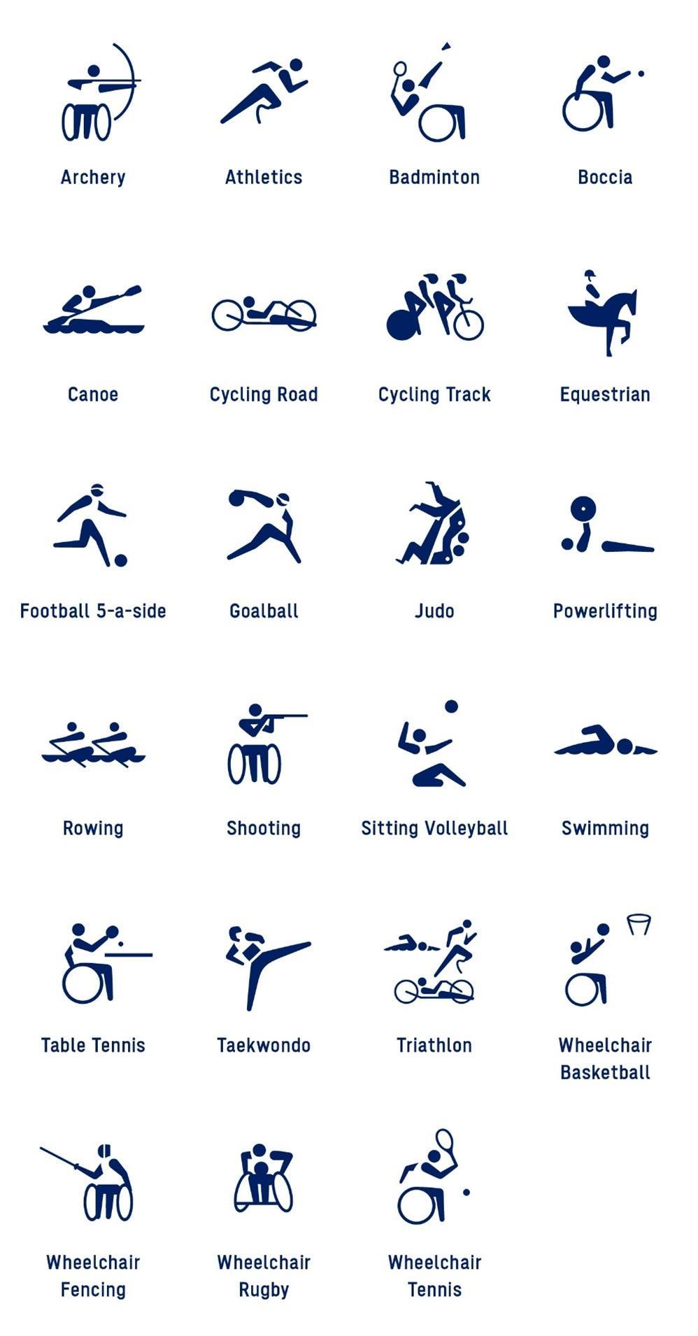 simboli sport paraolimpici